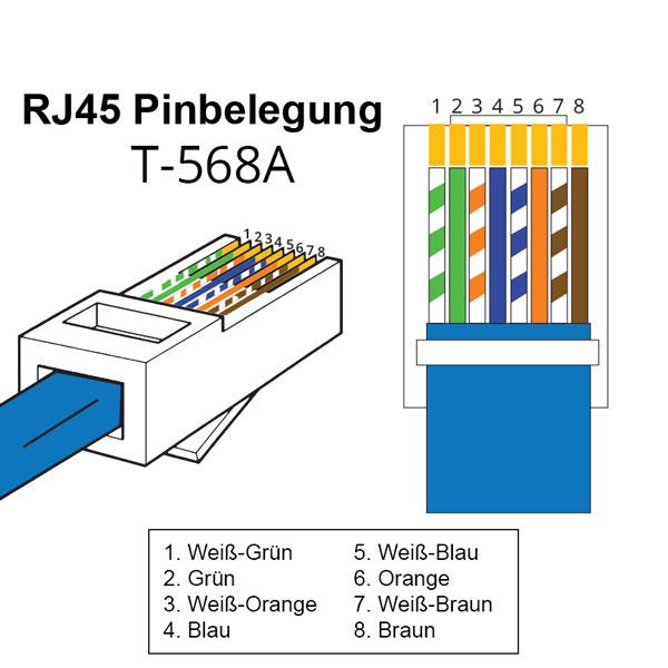 10 x Yonix reg Netzwerk Stecker RJ45 Cat 7 6A vergoldet